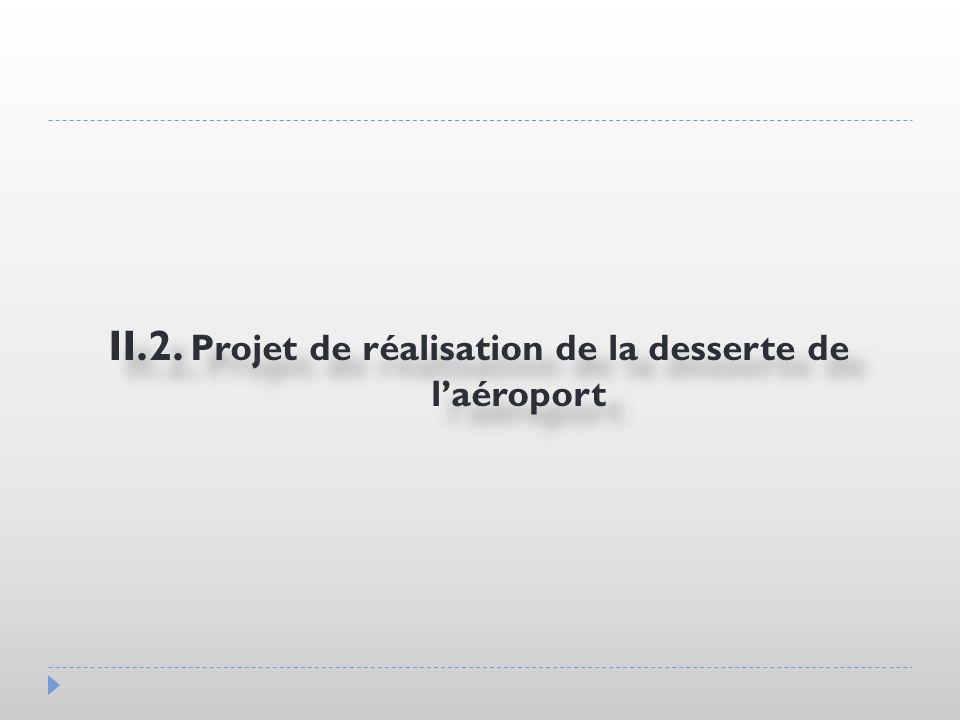 II.2. Projet de réalisation de la desserte de l'aéroport
