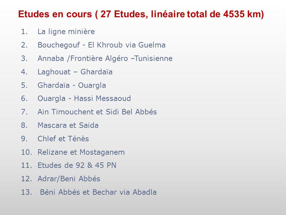 Etudes en cours ( 27 Etudes, linéaire total de 4535 km)