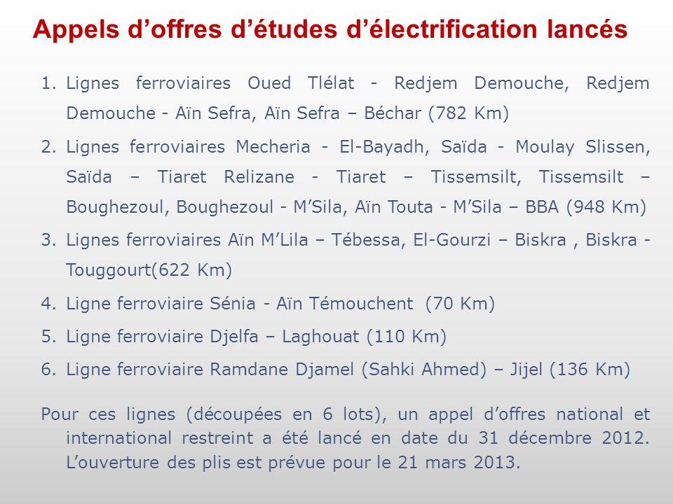Appels d'offres d'études d'électrification lancés