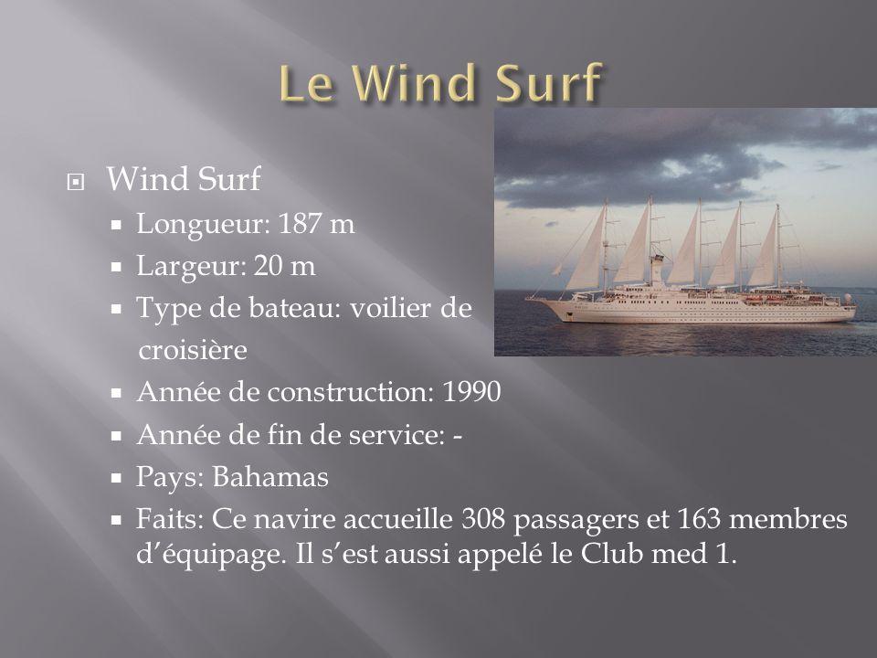 Le Wind Surf Wind Surf Longueur: 187 m Largeur: 20 m