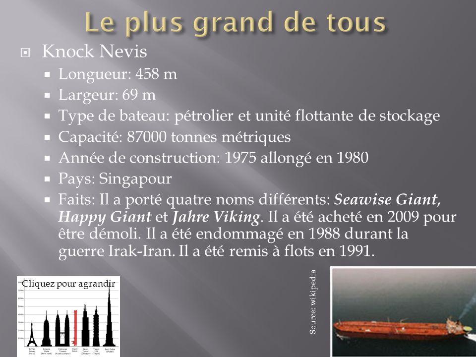 Le plus grand de tous Knock Nevis Longueur: 458 m Largeur: 69 m
