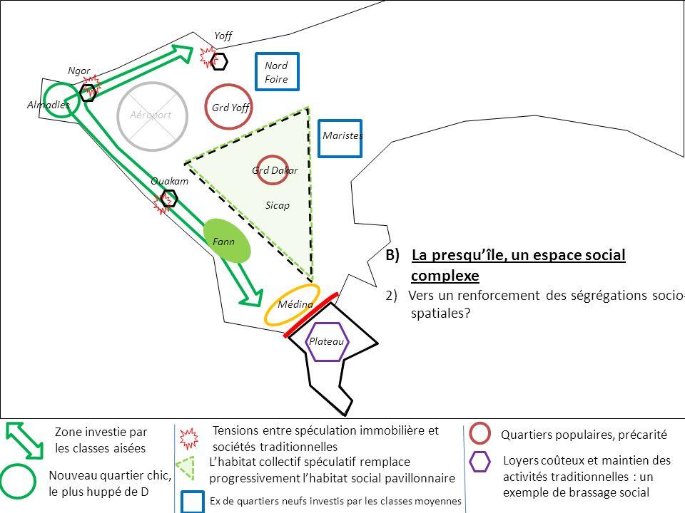 B) La presqu'île, un espace social complexe