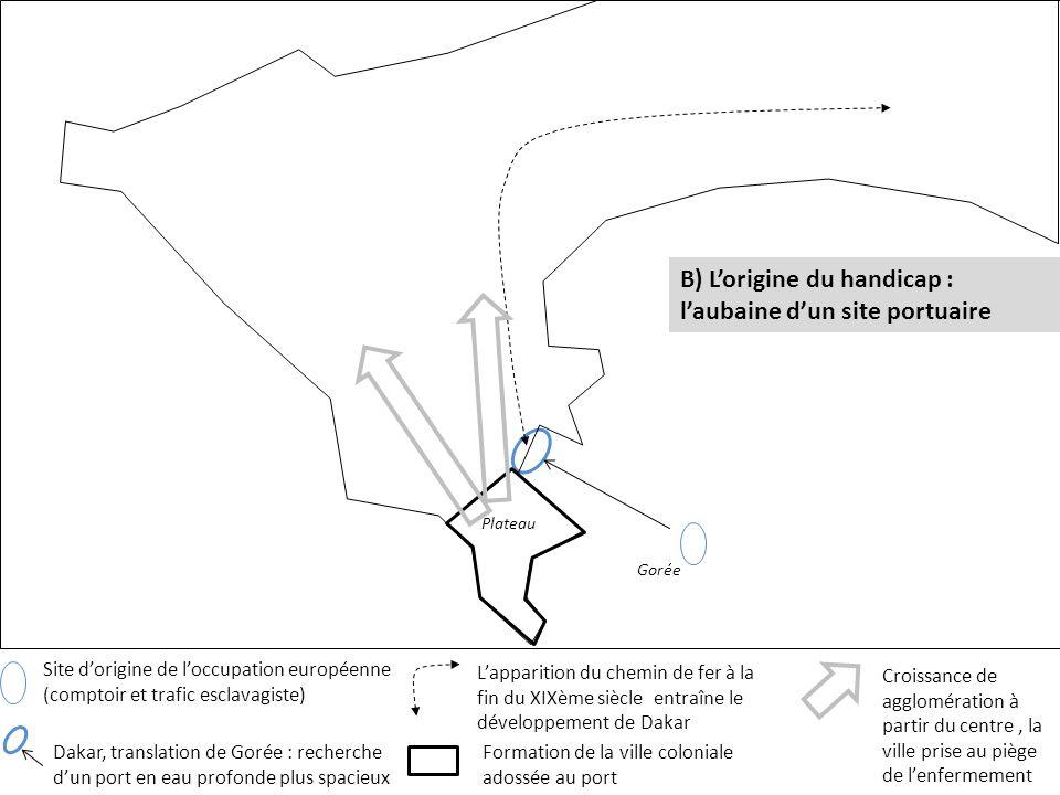 B) L'origine du handicap : l'aubaine d'un site portuaire