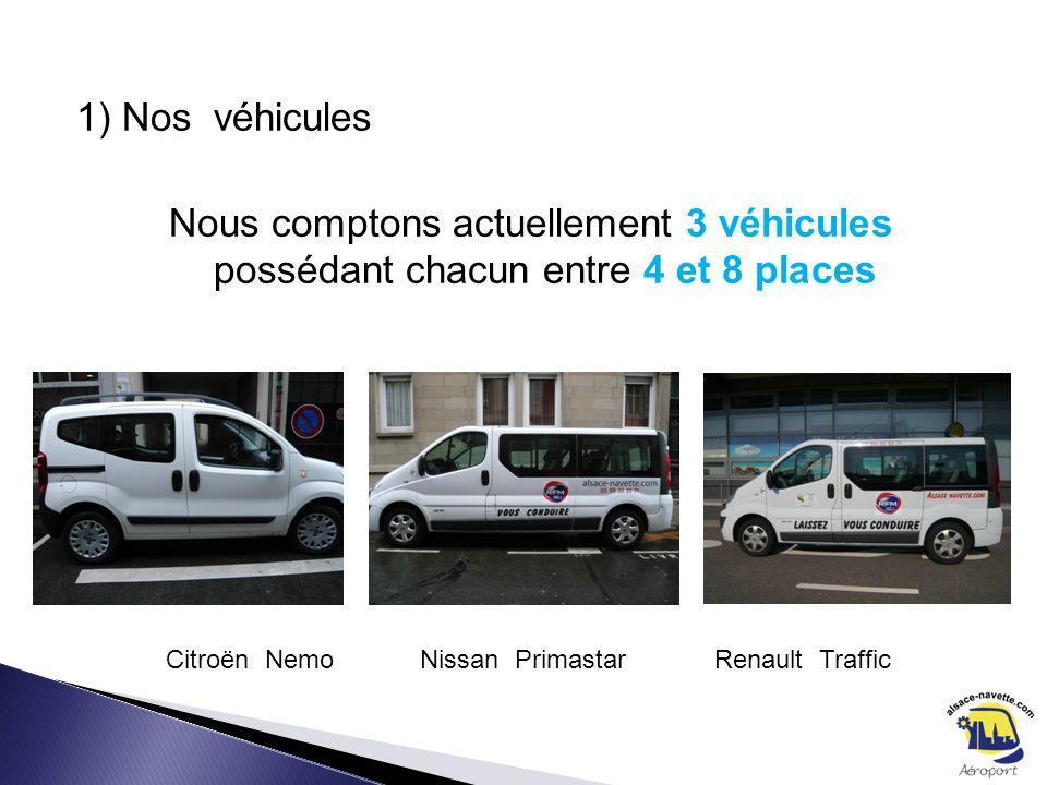 1) Nos véhicules Nous comptons actuellement 3 véhicules possédant chacun entre 4 et 8 places. Citroën Nemo.