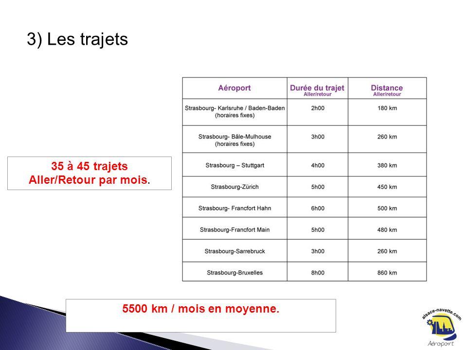 3) Les trajets 35 à 45 trajets Aller/Retour par mois.
