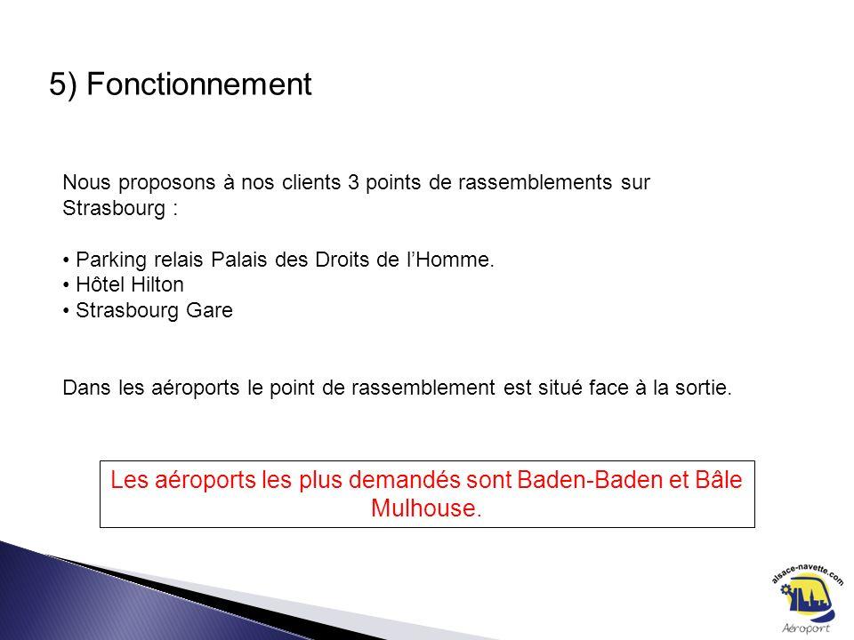 Les aéroports les plus demandés sont Baden-Baden et Bâle Mulhouse.