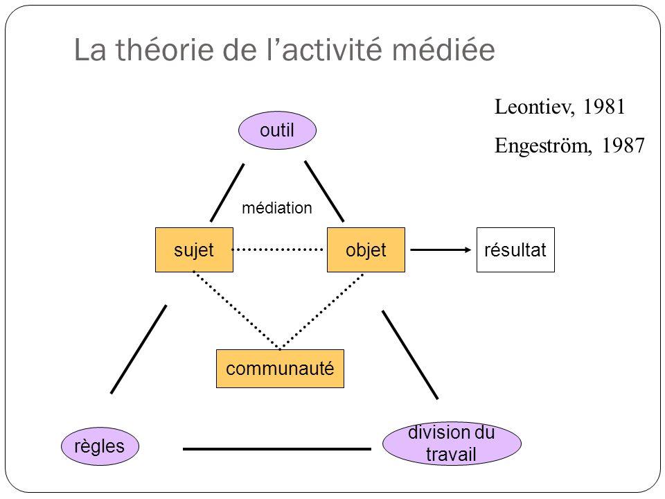 La théorie de l'activité médiée