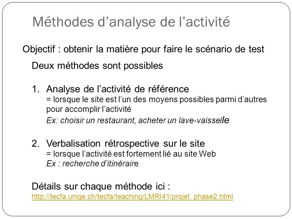 Méthodes d'analyse de l'activité