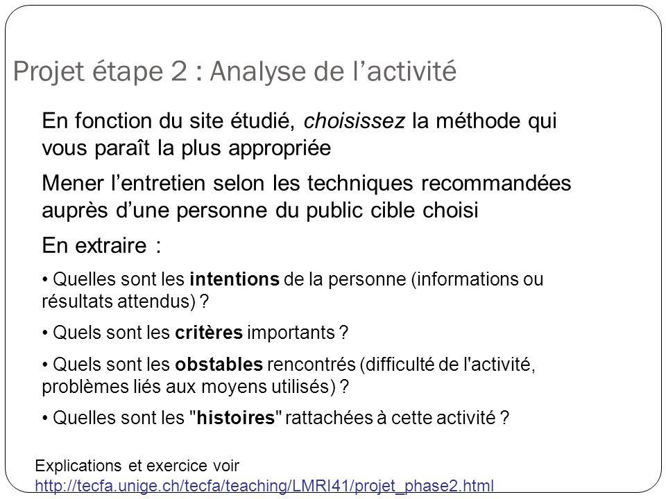 Projet étape 2 : Analyse de l'activité