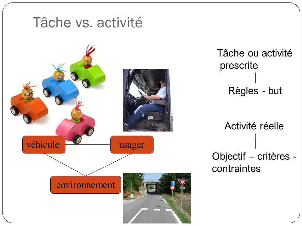 Tâche vs. activité véhicule usager environnement Tâche ou activité