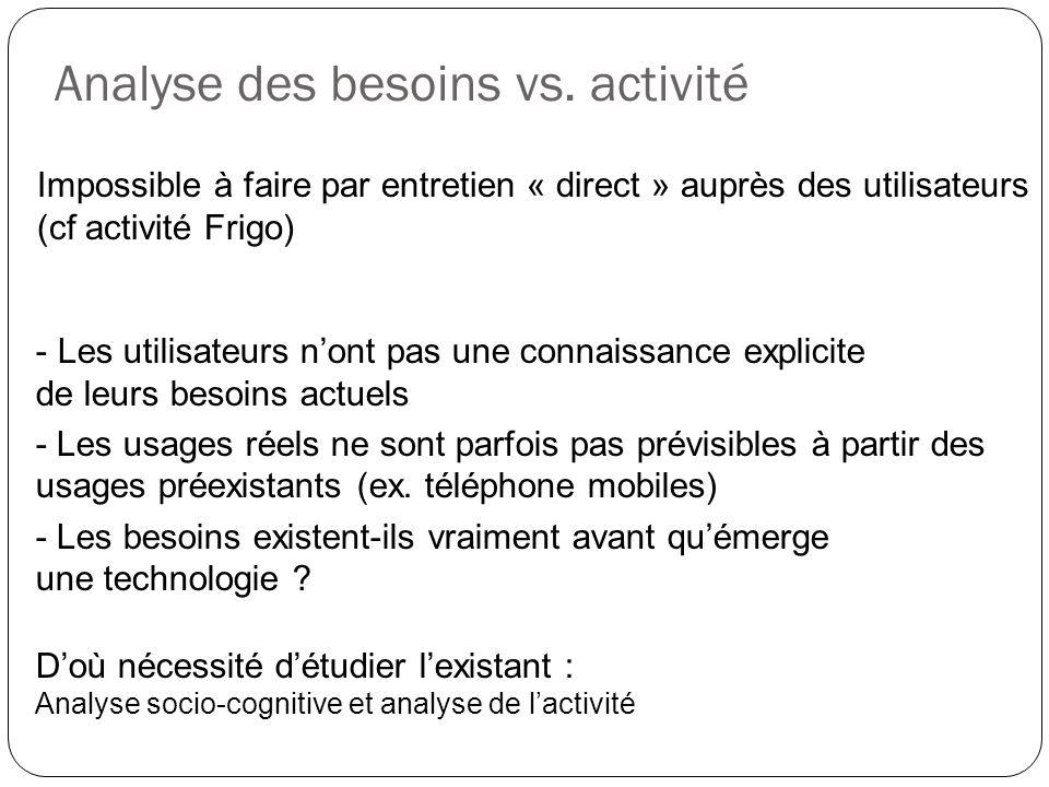 Analyse des besoins vs. activité