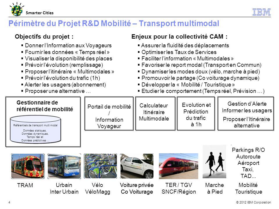 Périmètre du Projet R&D Mobilité – Transport multimodal