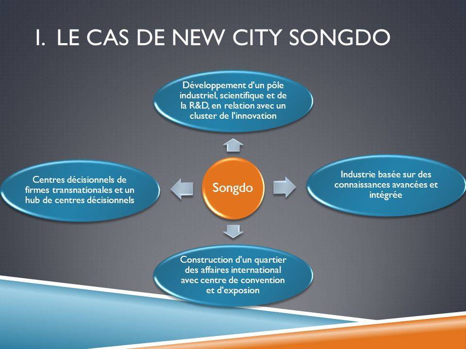 i. Le cas de new city songdo