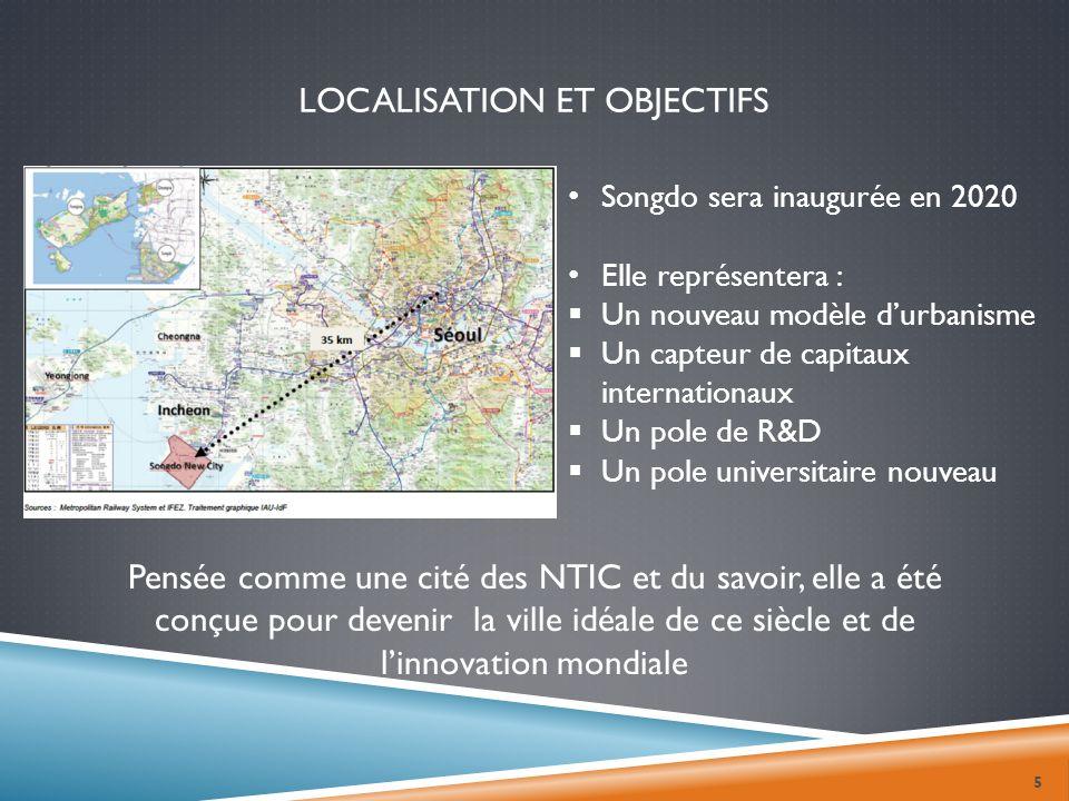 Localisation et objectifs