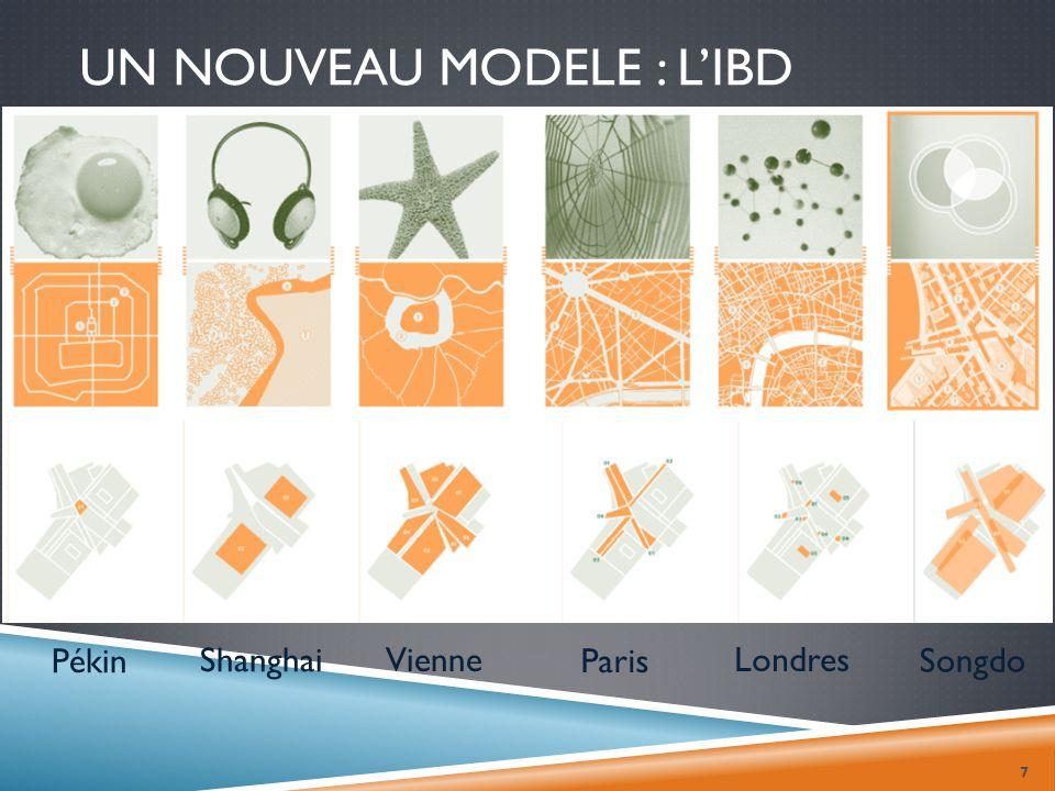 Un nouveau modele : l'ibd