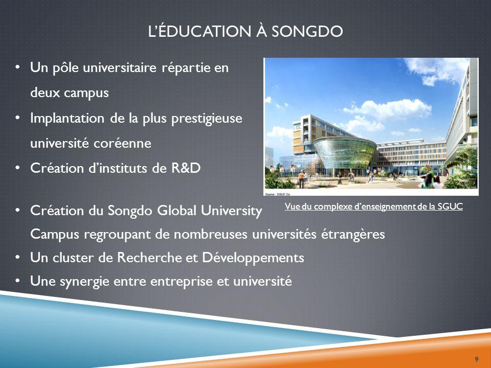 L'éducation à Songdo Un pôle universitaire répartie en deux campus