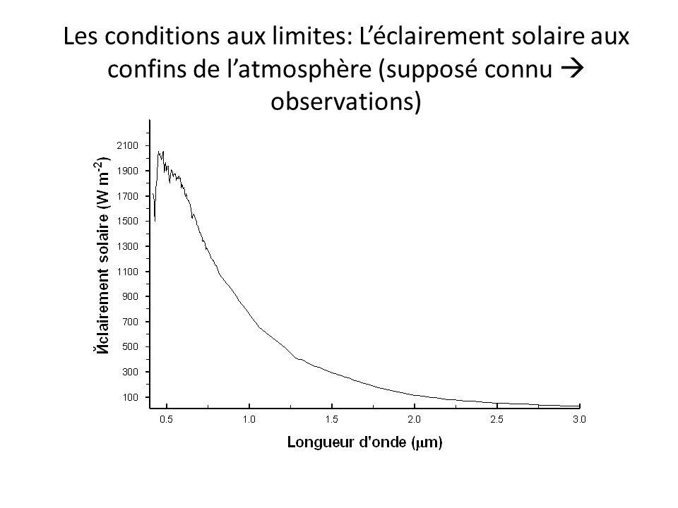 Les conditions aux limites: L'éclairement solaire aux confins de l'atmosphère (supposé connu  observations)