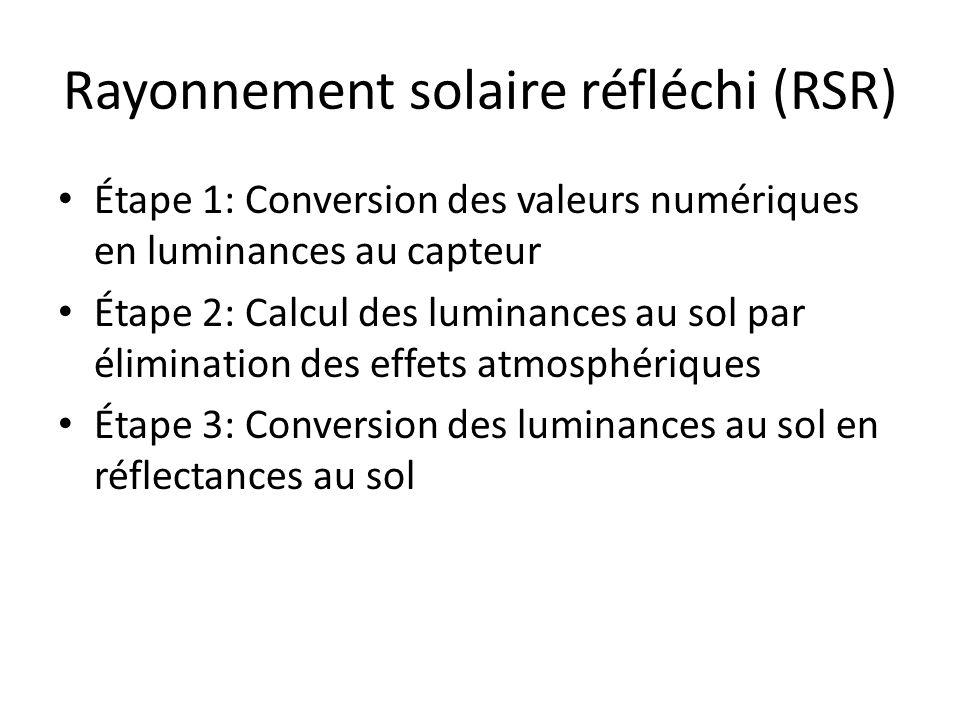 Rayonnement solaire réfléchi (RSR)