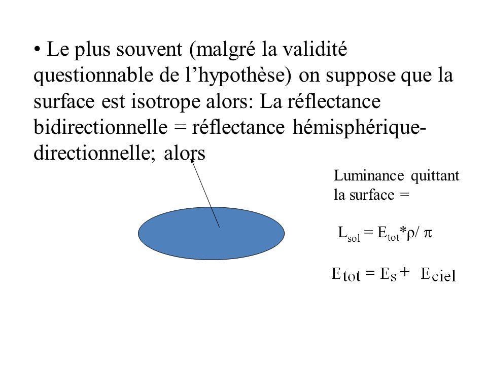 Le plus souvent (malgré la validité questionnable de l'hypothèse) on suppose que la surface est isotrope alors: La réflectance bidirectionnelle = réflectance hémisphérique-directionnelle; alors