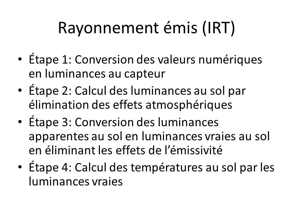 Rayonnement émis (IRT)
