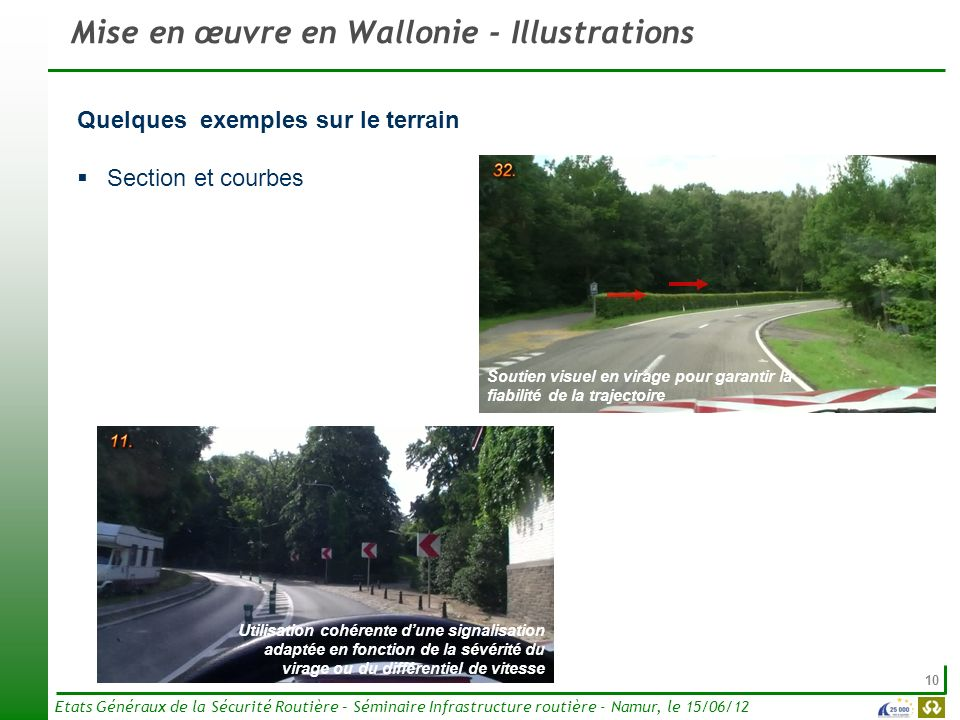 Mise en œuvre en Wallonie - Illustrations