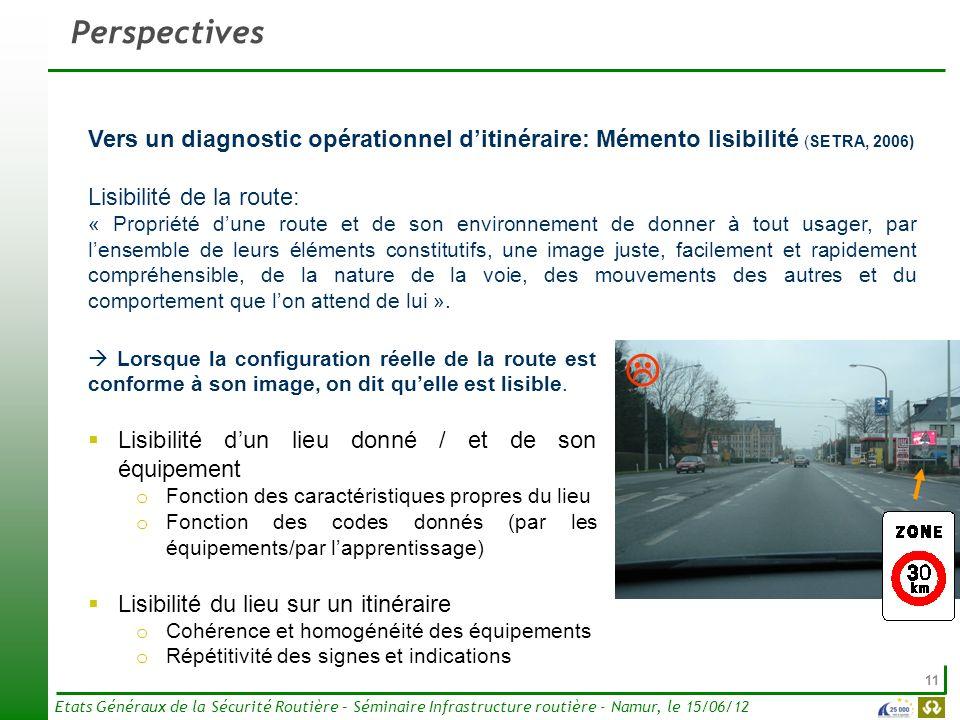 Perspectives Vers un diagnostic opérationnel d'itinéraire: Mémento lisibilité (SETRA, 2006) Lisibilité de la route: