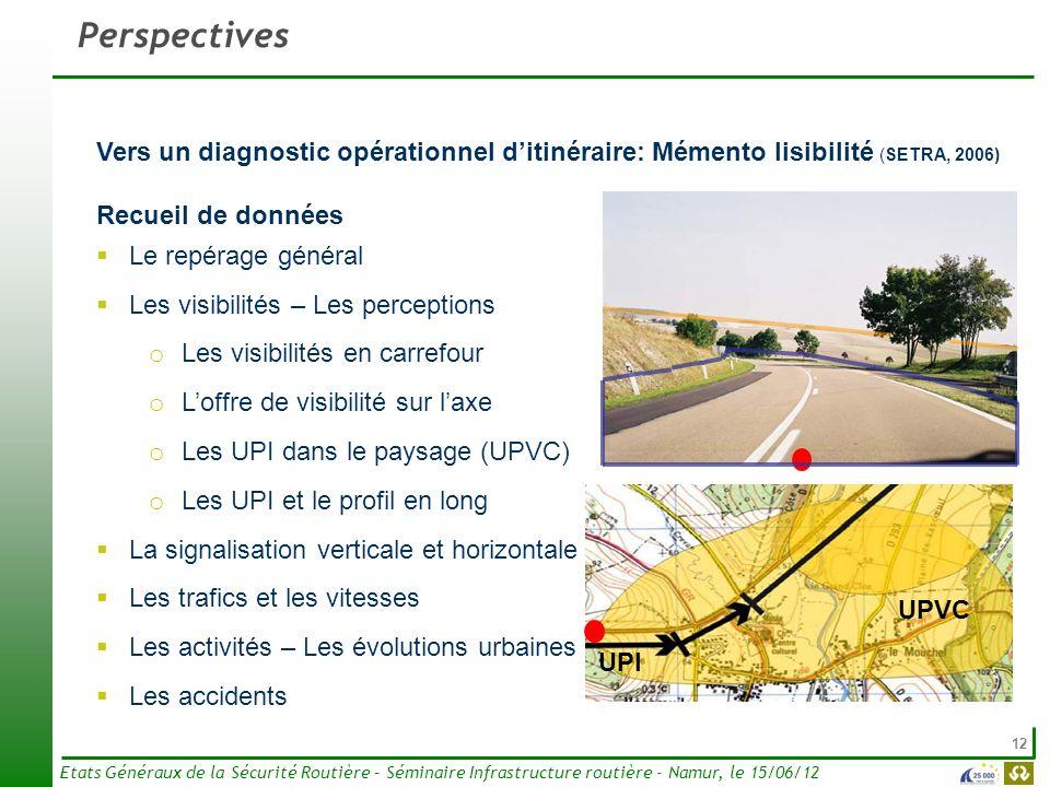 Perspectives Vers un diagnostic opérationnel d'itinéraire: Mémento lisibilité (SETRA, 2006) Recueil de données.
