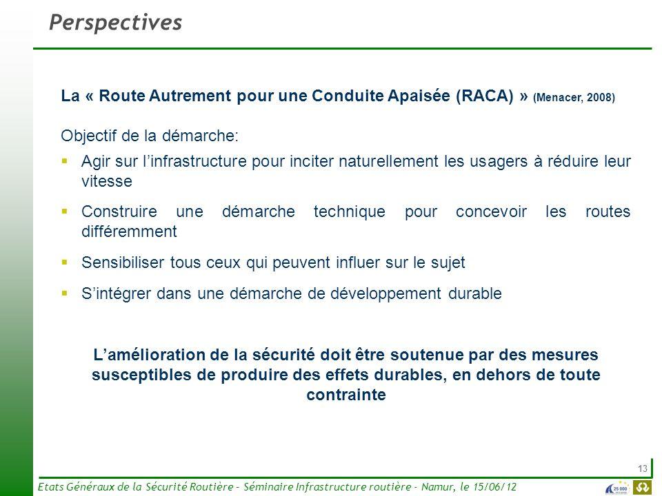 Perspectives La « Route Autrement pour une Conduite Apaisée (RACA) » (Menacer, 2008) Objectif de la démarche: