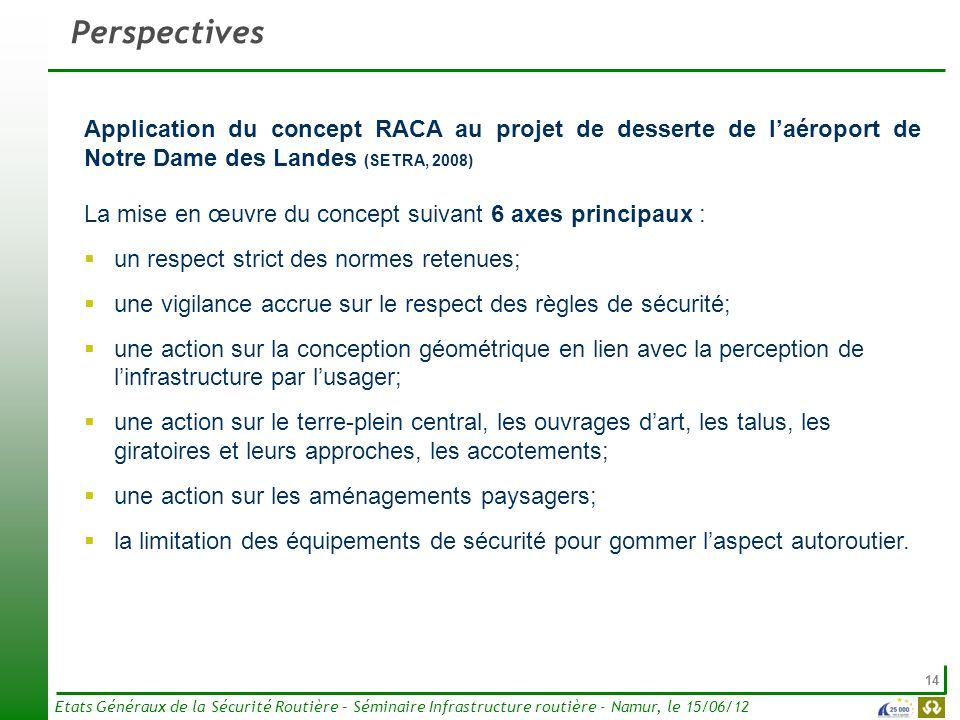 Perspectives Application du concept RACA au projet de desserte de l'aéroport de Notre Dame des Landes (SETRA, 2008)