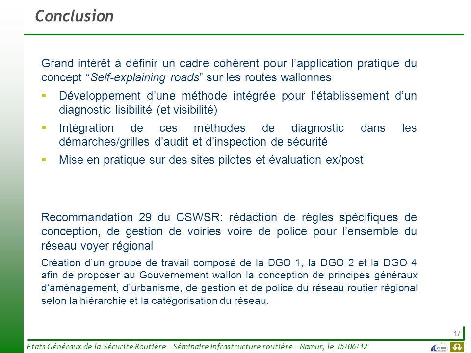 Conclusion Grand intérêt à définir un cadre cohérent pour l'application pratique du concept Self-explaining roads sur les routes wallonnes.