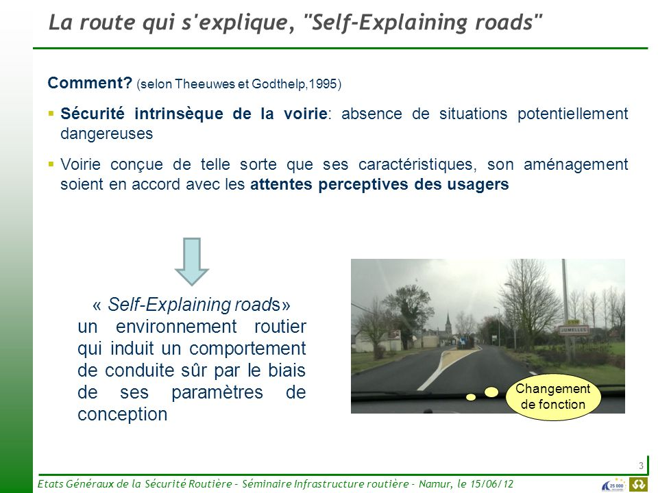 La route qui s explique, Self-Explaining roads