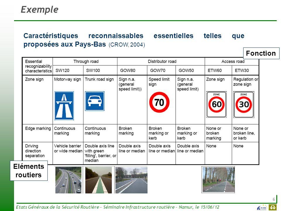 Exemple Caractéristiques reconnaissables essentielles telles que proposées aux Pays-Bas (CROW, 2004)