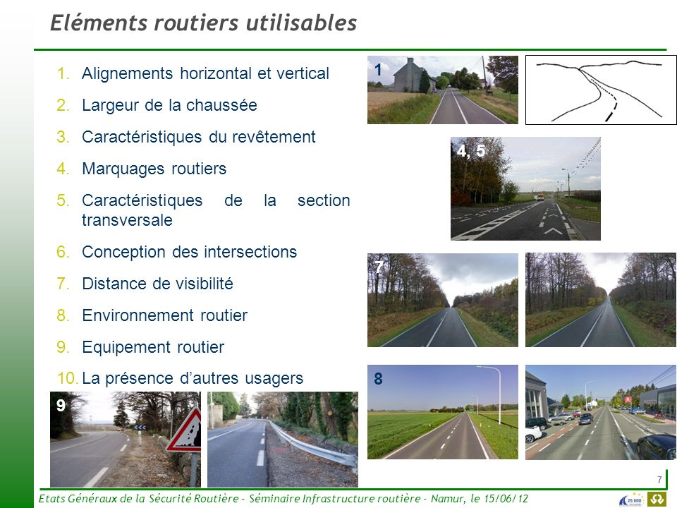 Eléments routiers utilisables