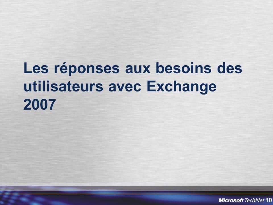 Les réponses aux besoins des utilisateurs avec Exchange 2007