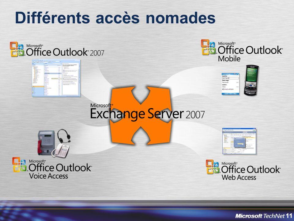 Différents accès nomades