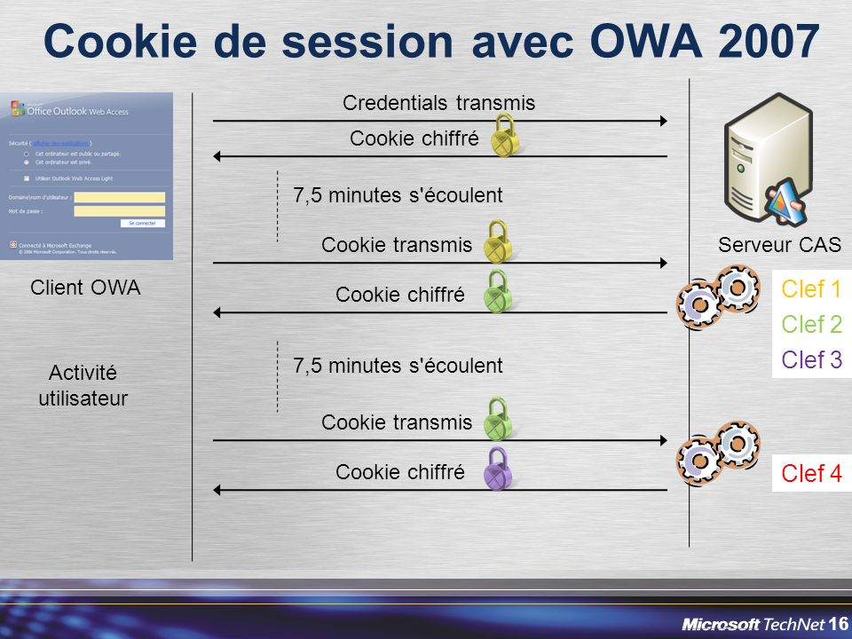 Cookie de session avec OWA 2007