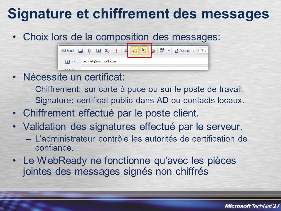 Signature et chiffrement des messages