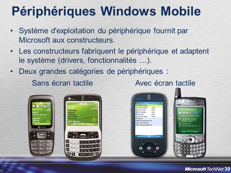 Périphériques Windows Mobile