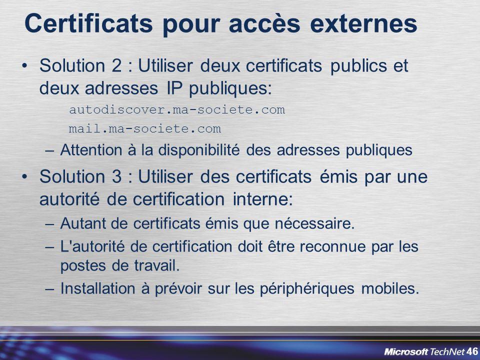 Certificats pour accès externes