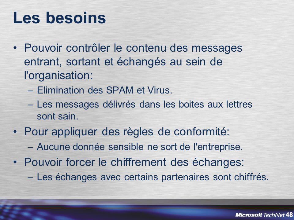 Les besoins Pouvoir contrôler le contenu des messages entrant, sortant et échangés au sein de l organisation:
