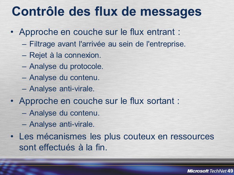 Contrôle des flux de messages