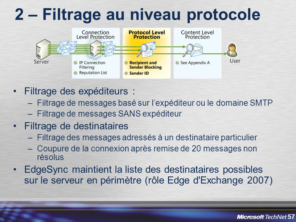 2 – Filtrage au niveau protocole