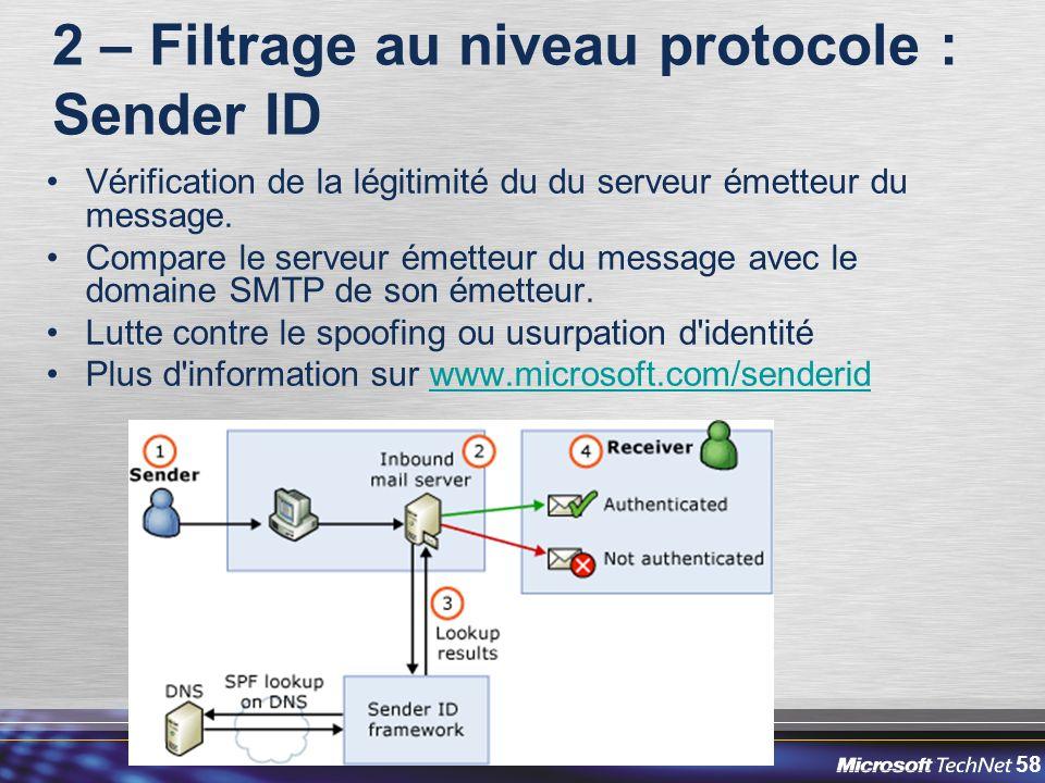 2 – Filtrage au niveau protocole : Sender ID
