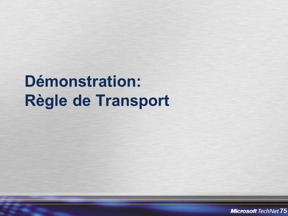 Démonstration: Règle de Transport