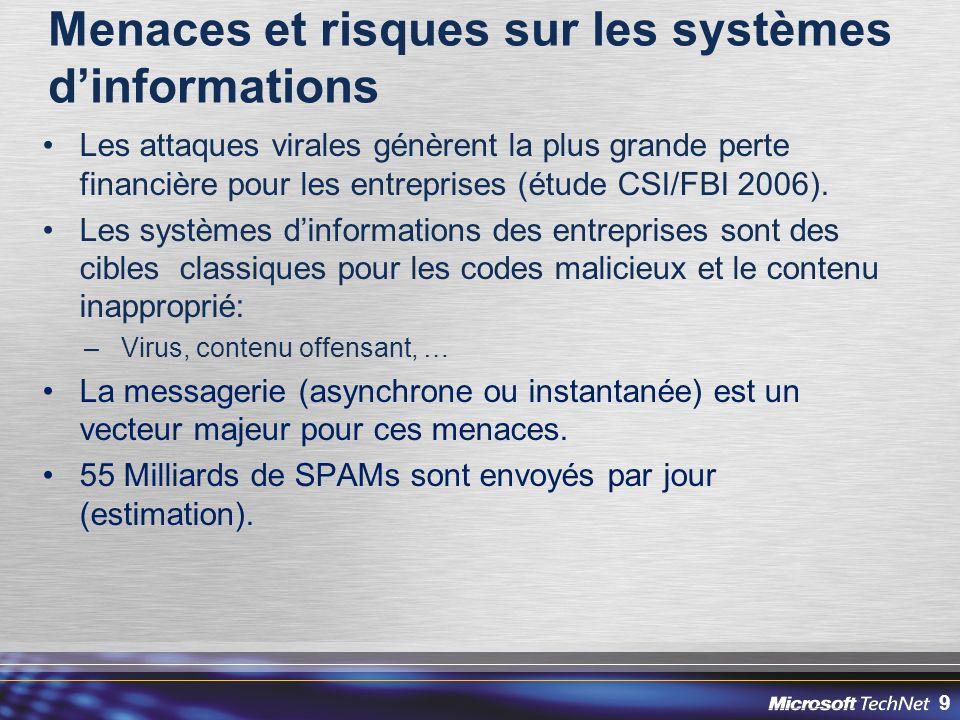Menaces et risques sur les systèmes d'informations