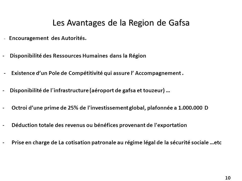 Les Avantages de la Region de Gafsa