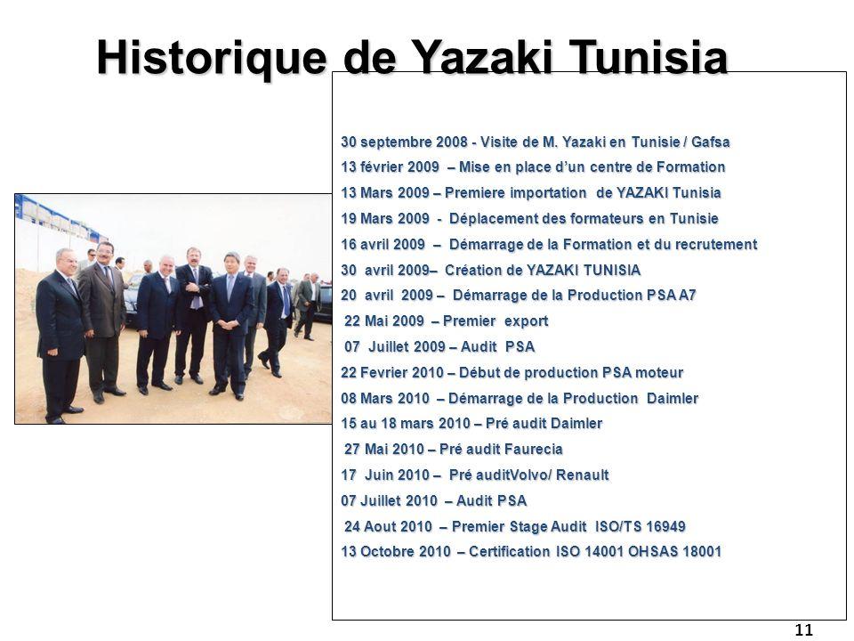 Historique de Yazaki Tunisia