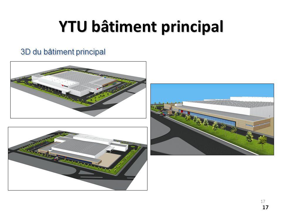 YTU bâtiment principal