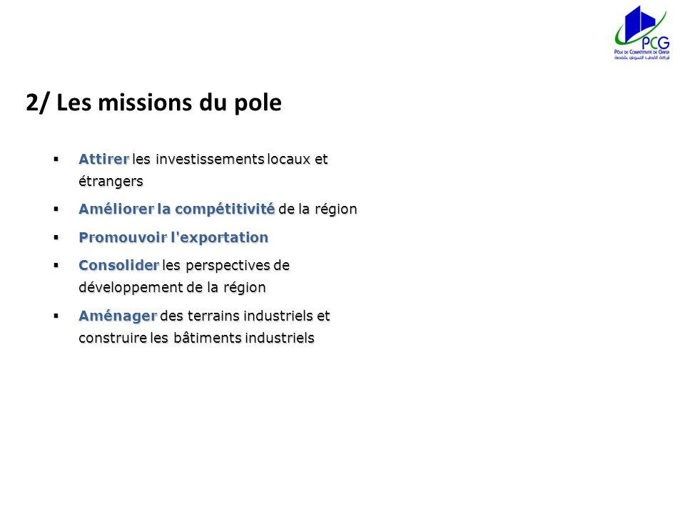 2/ Les missions du pole Attirer les investissements locaux et étrangers. Améliorer la compétitivité de la région.