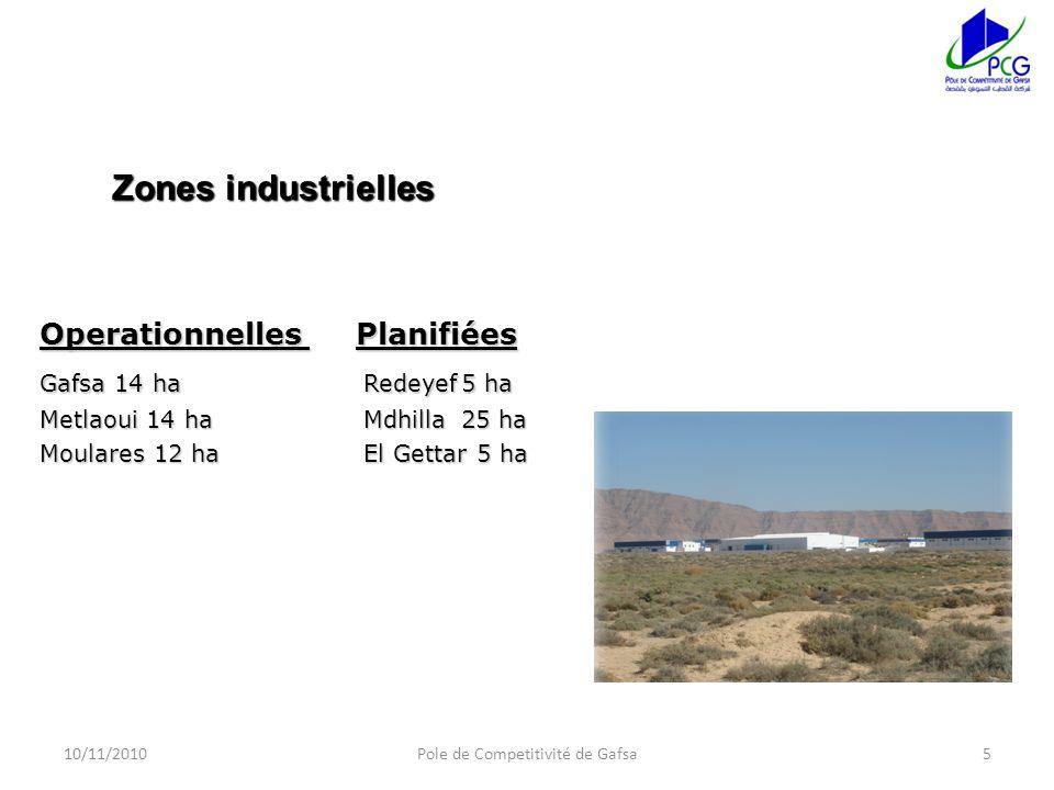 Pole de Competitivité de Gafsa